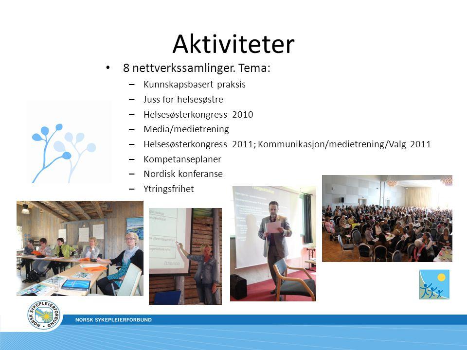 Aktiviteter 8 nettverkssamlinger. Tema: Kunnskapsbasert praksis
