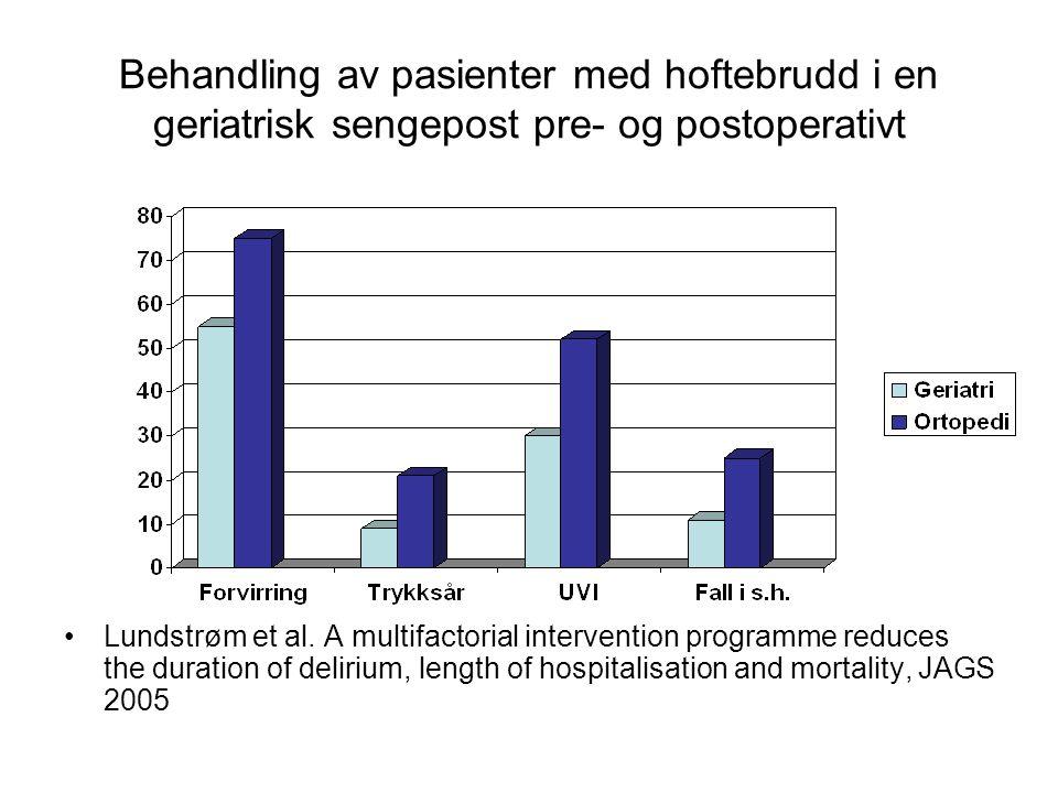 Behandling av pasienter med hoftebrudd i en geriatrisk sengepost pre- og postoperativt
