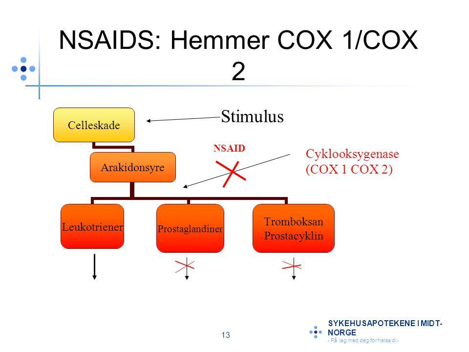 NSAIDS: Hemmer COX 1/COX 2