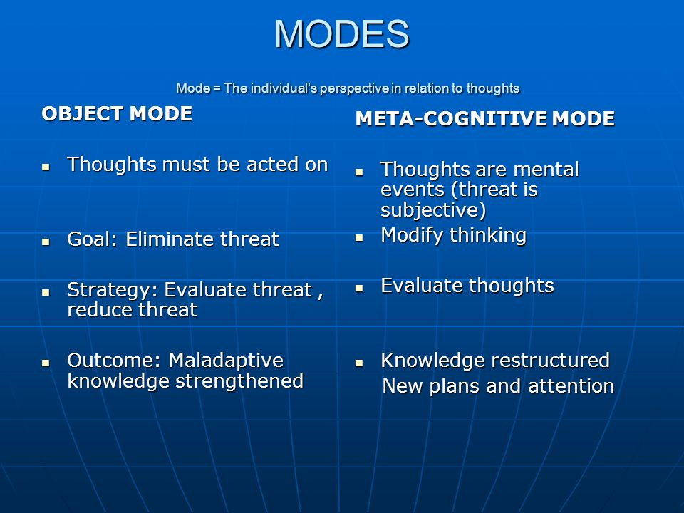 MODES Mode = The individual's perspective in relation to thoughts