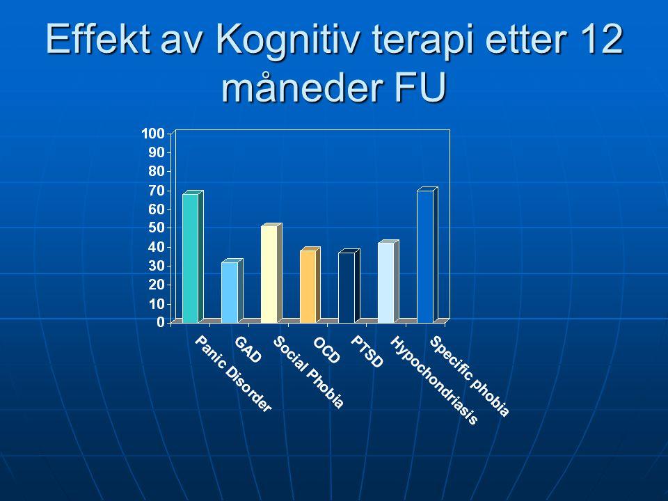 Effekt av Kognitiv terapi etter 12 måneder FU