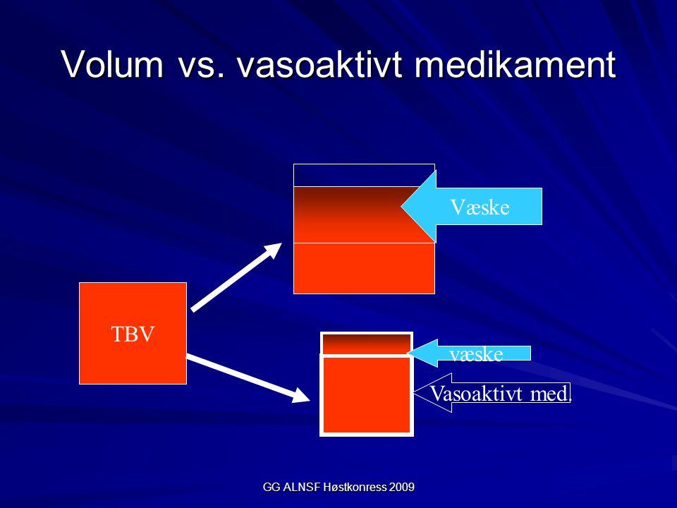 Volum vs. vasoaktivt medikament