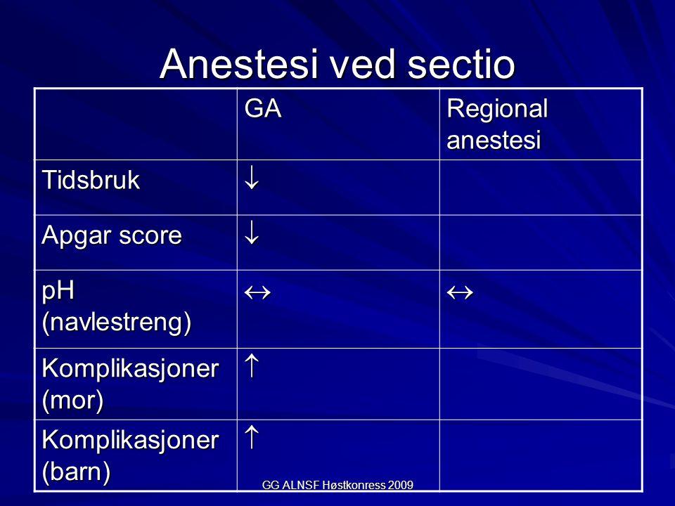 Anestesi ved sectio GA Regional anestesi Tidsbruk  Apgar score