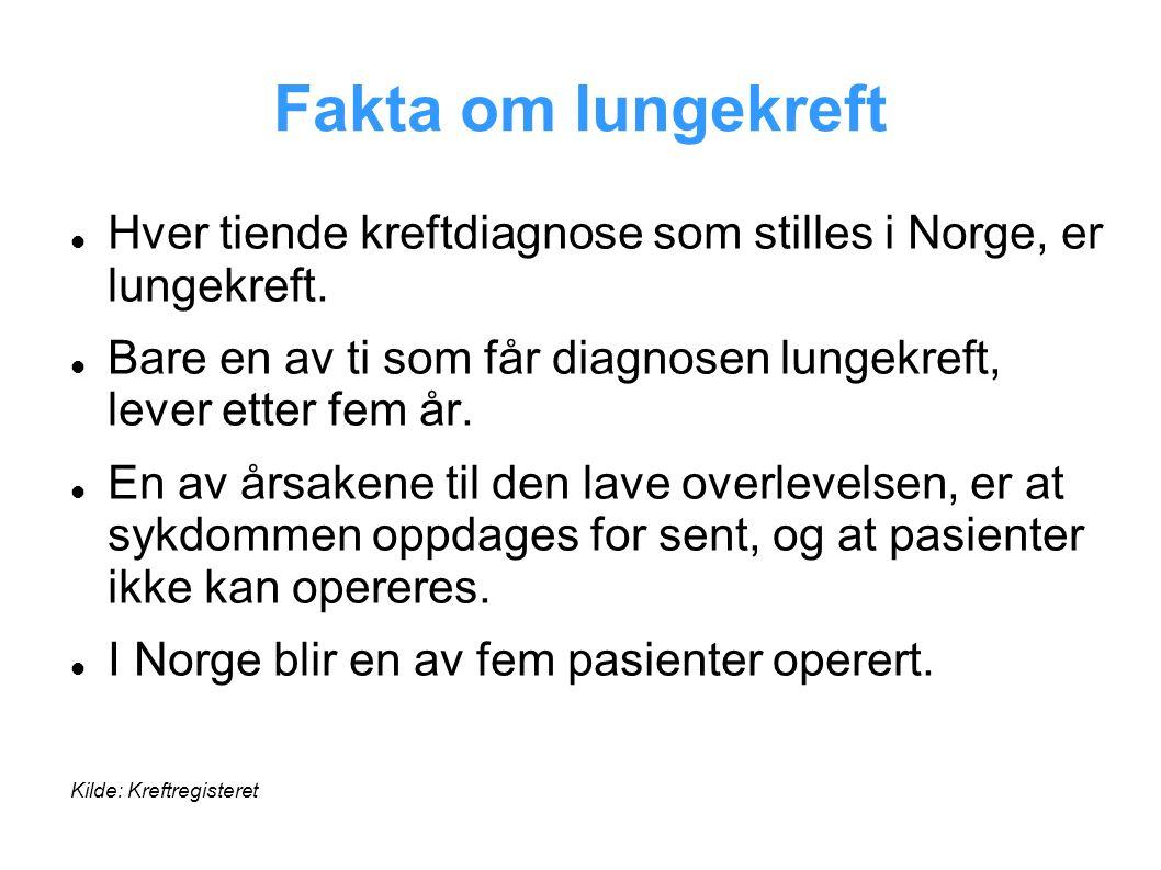Fakta om lungekreft Hver tiende kreftdiagnose som stilles i Norge, er lungekreft. Bare en av ti som får diagnosen lungekreft, lever etter fem år.