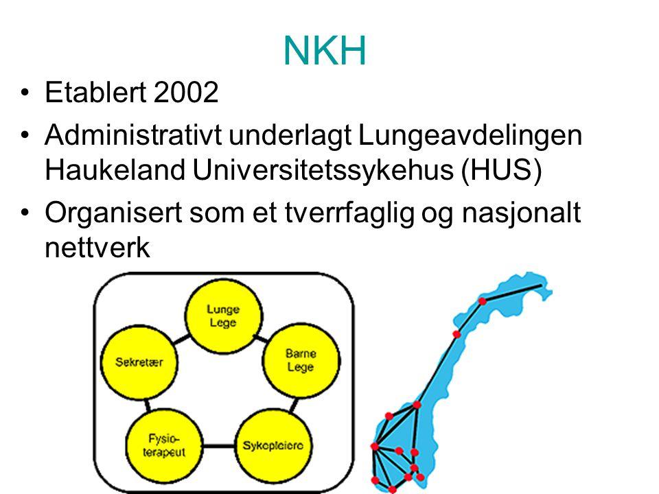 NKH Etablert 2002.