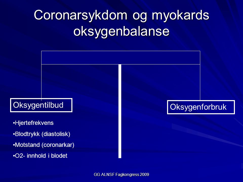 Coronarsykdom og myokards oksygenbalanse