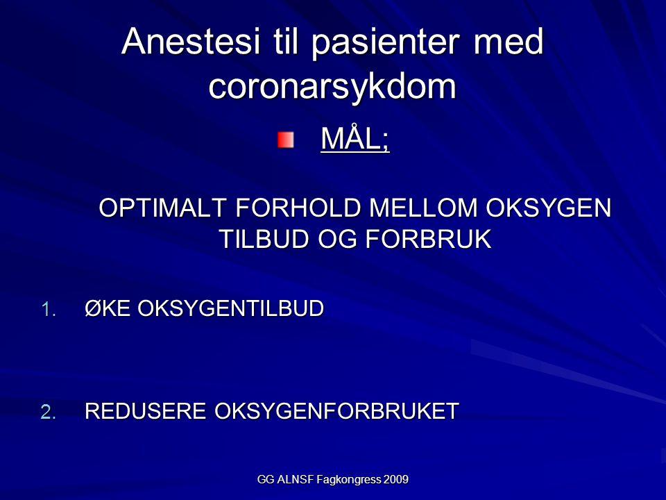 Anestesi til pasienter med coronarsykdom