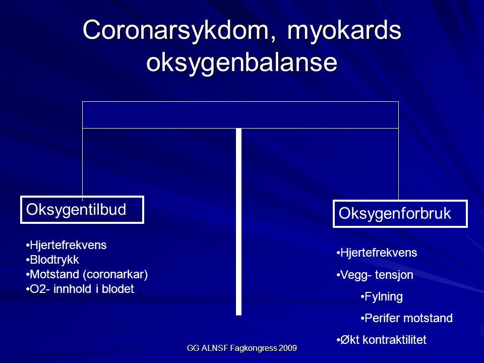 Coronarsykdom, myokards oksygenbalanse