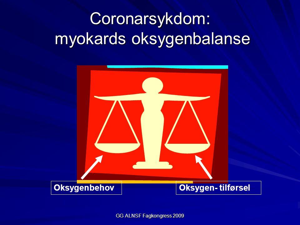 Coronarsykdom: myokards oksygenbalanse