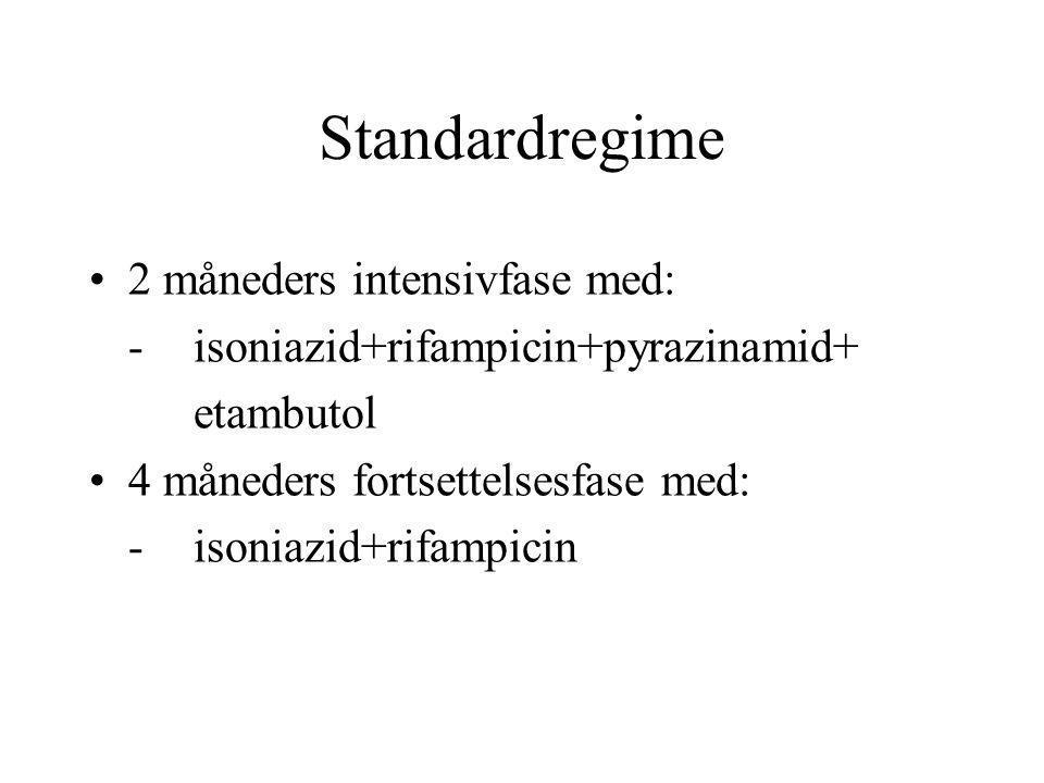 Standardregime 2 måneders intensivfase med: