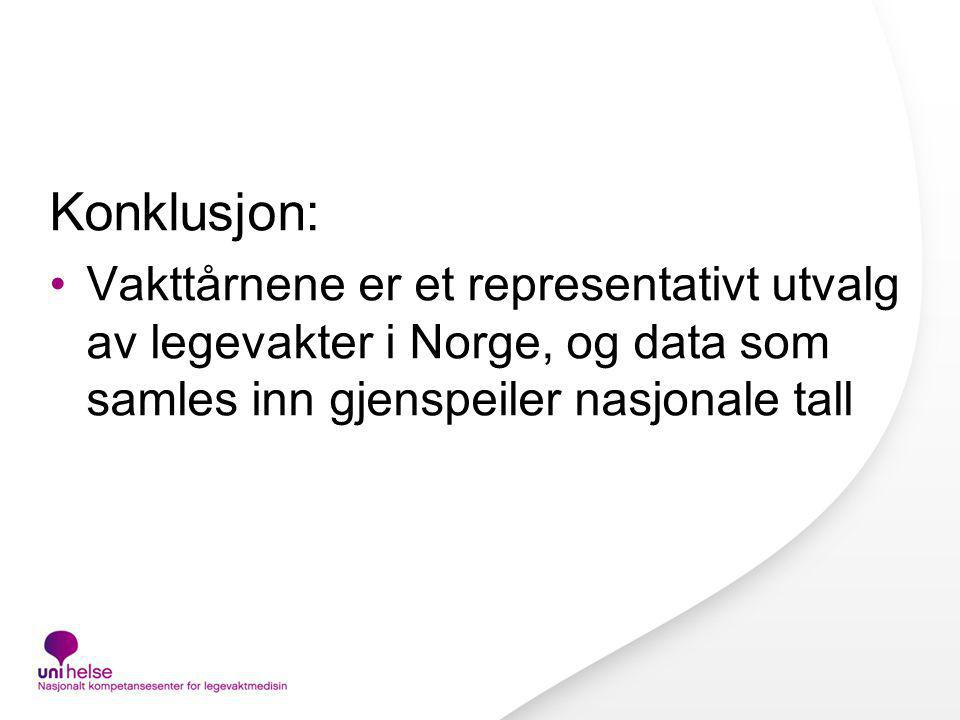 Konklusjon: Vakttårnene er et representativt utvalg av legevakter i Norge, og data som samles inn gjenspeiler nasjonale tall.