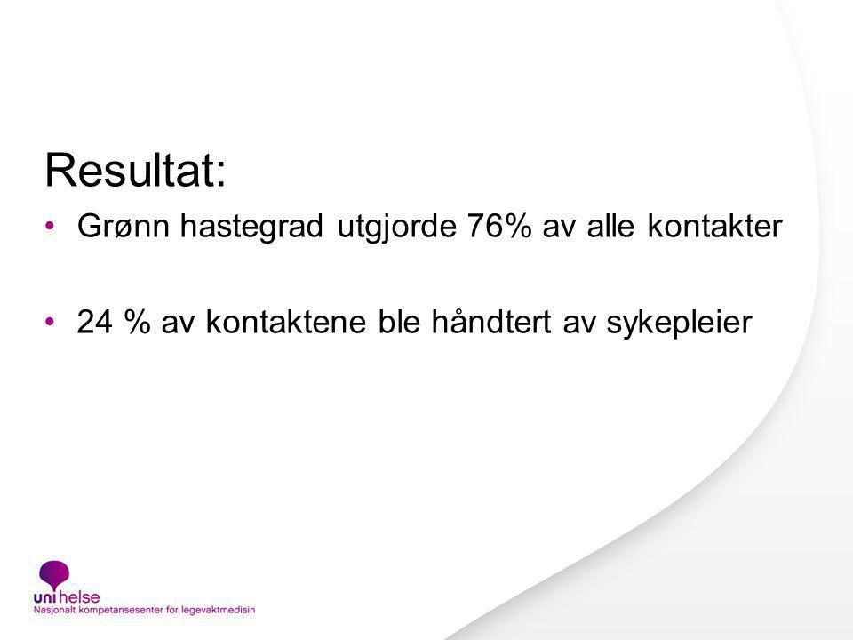 Resultat: Grønn hastegrad utgjorde 76% av alle kontakter