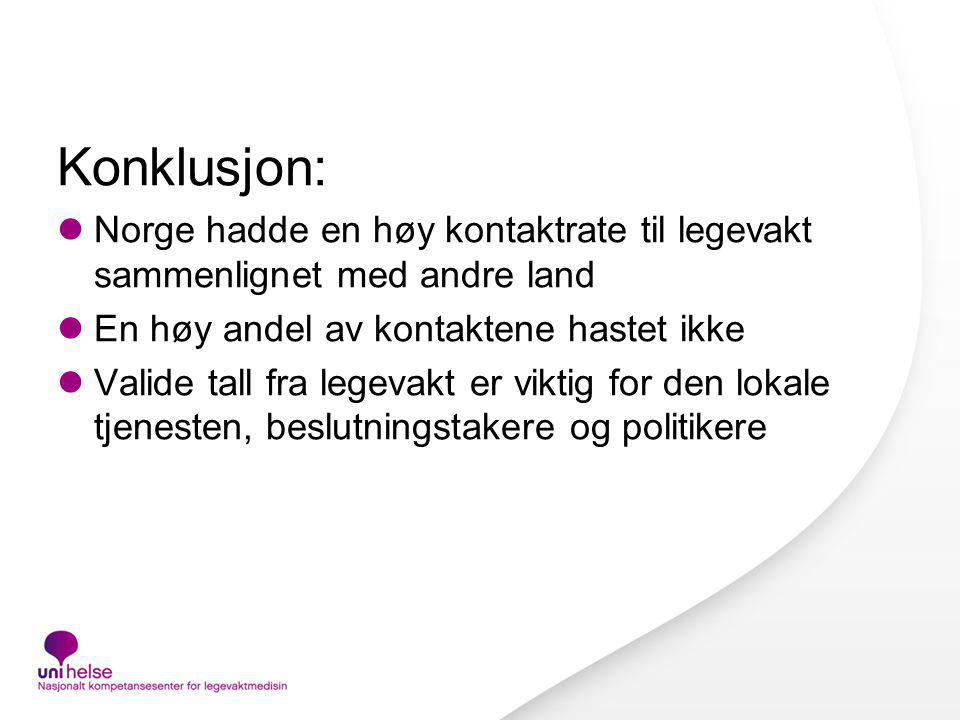 Konklusjon: Norge hadde en høy kontaktrate til legevakt sammenlignet med andre land. En høy andel av kontaktene hastet ikke.