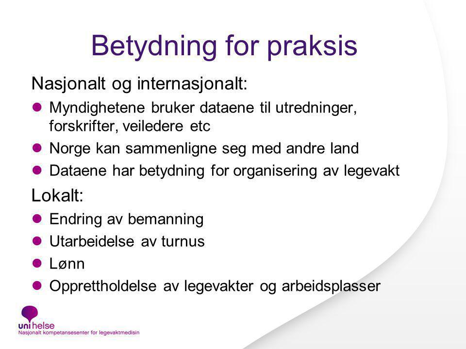 Betydning for praksis Nasjonalt og internasjonalt: Lokalt: