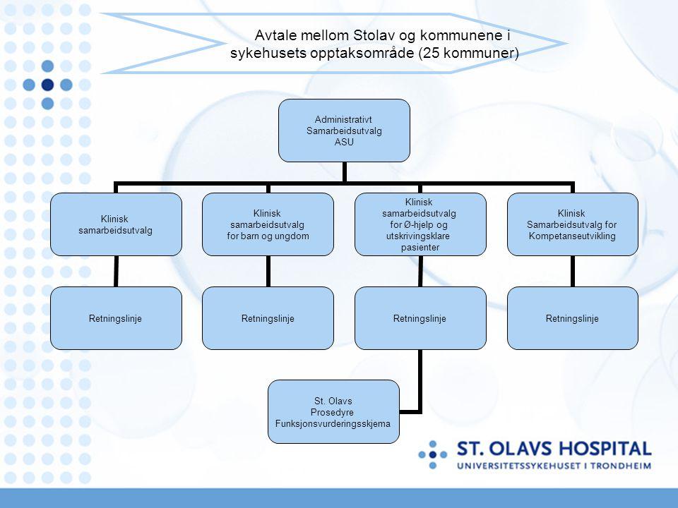 Avtale mellom Stolav og kommunene i