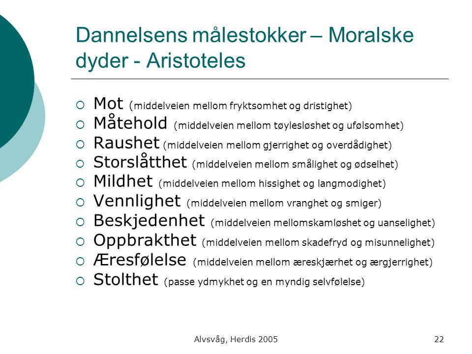 Dannelsens målestokker – Moralske dyder - Aristoteles