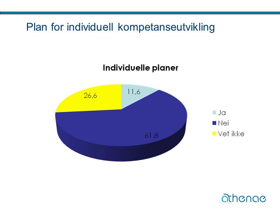 Plan for individuell kompetanseutvikling