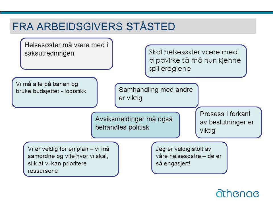 FRA ARBEIDSGIVERS STÅSTED