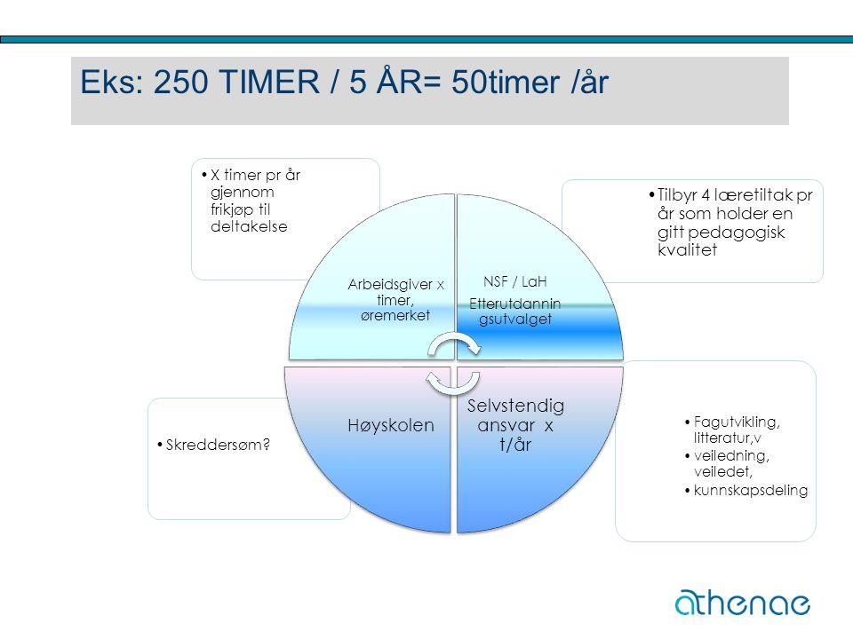 Eks: 250 TIMER / 5 ÅR= 50timer /år