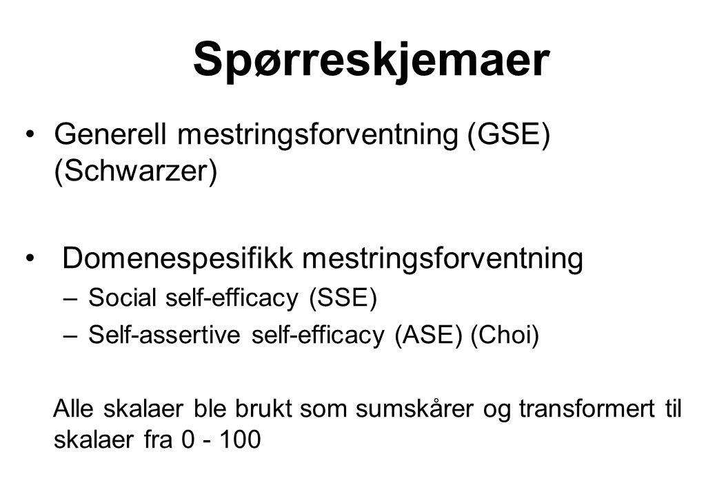 Spørreskjemaer Generell mestringsforventning (GSE) (Schwarzer)