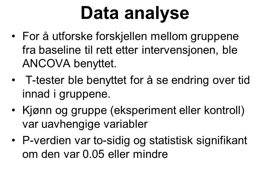 Data analyse For å utforske forskjellen mellom gruppene fra baseline til rett etter intervensjonen, ble ANCOVA benyttet.