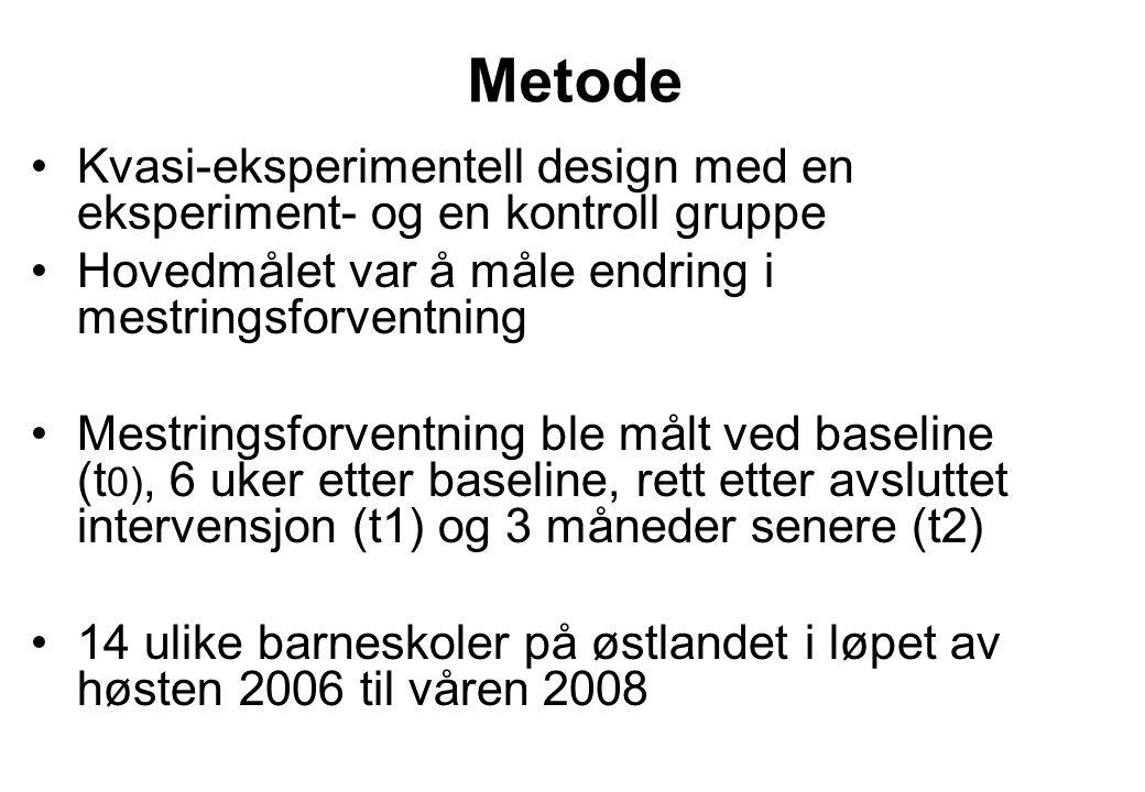 Metode Kvasi-eksperimentell design med en eksperiment- og en kontroll gruppe. Hovedmålet var å måle endring i mestringsforventning.