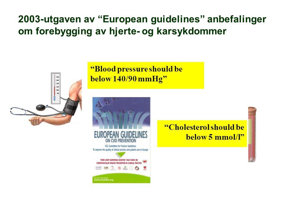 2003-utgaven av European guidelines anbefalinger om forebygging av hjerte- og karsykdommer