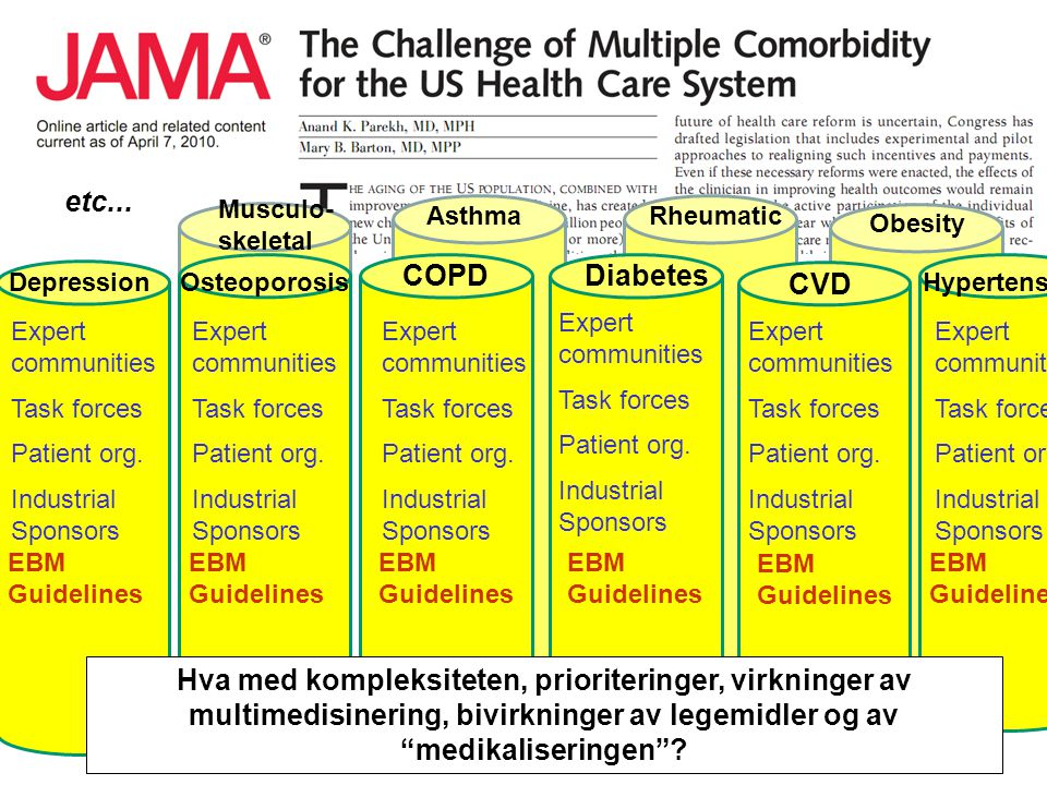 Musculo-skeletal etc... Asthma. Rheumatic. Obesity. COPD. Diabetes. Depression. Osteoporosis.