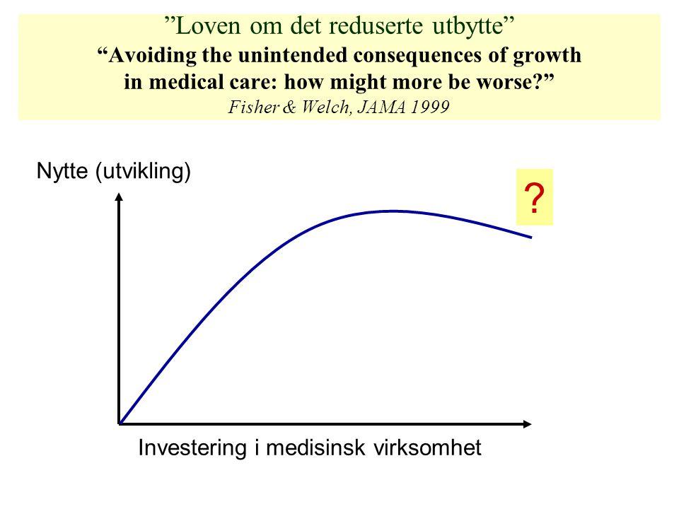 Nytte (utvikling) Investering i medisinsk virksomhet