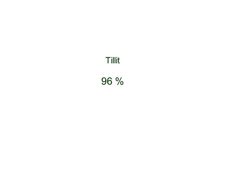 Tillit 96 %