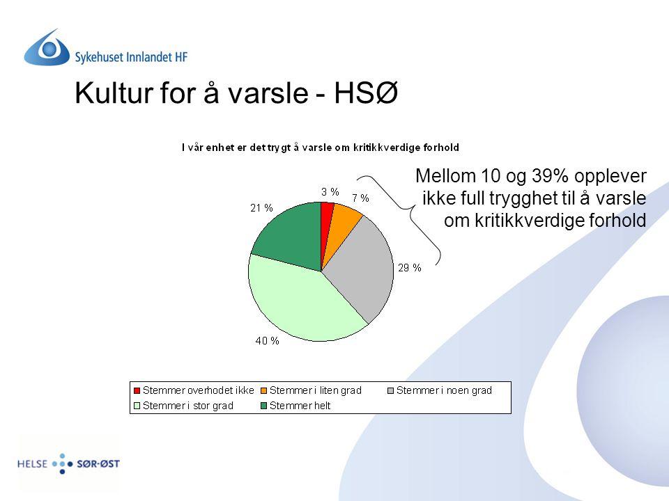 Kultur for å varsle - HSØ