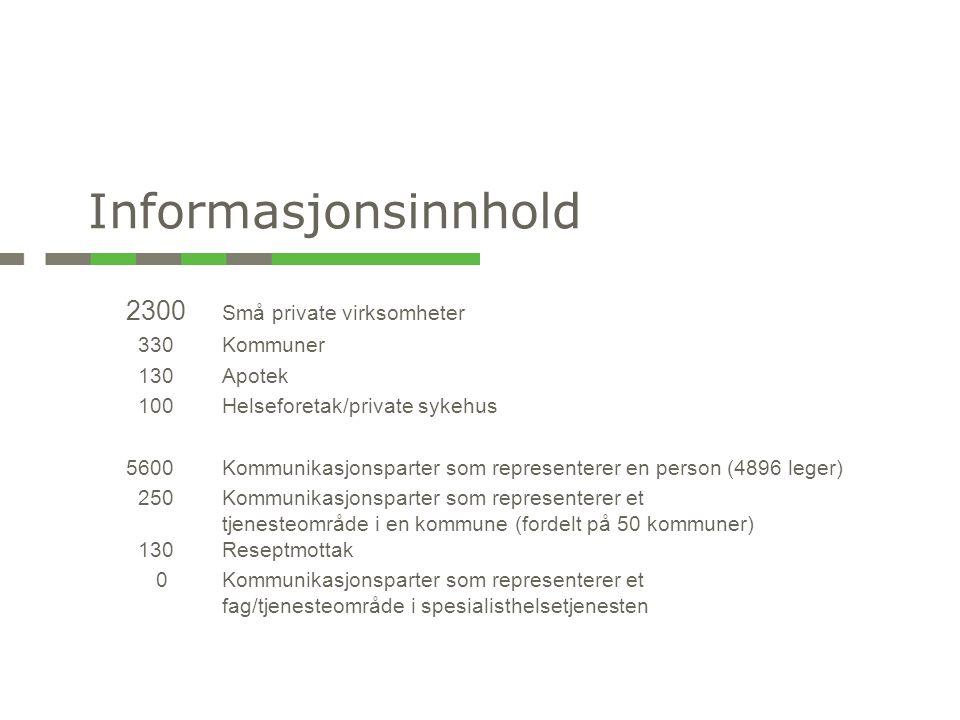 Informasjonsinnhold 2300 Små private virksomheter 330 Kommuner