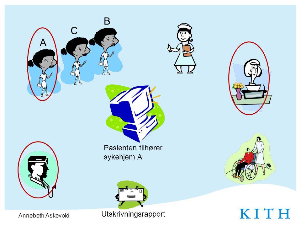 B C A Pasienten tilhører sykehjem A Utskrivningsrapport