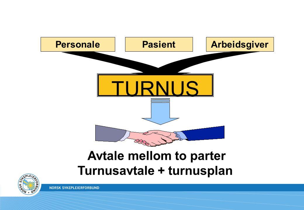 Avtale mellom to parter Turnusavtale + turnusplan