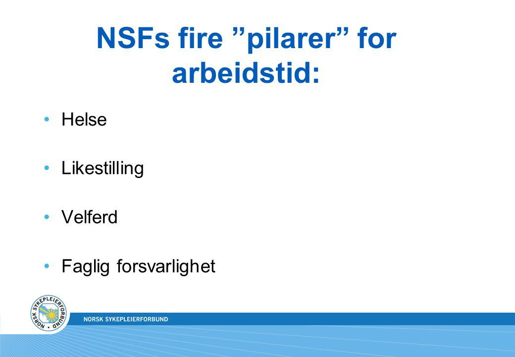 NSFs fire pilarer for arbeidstid: