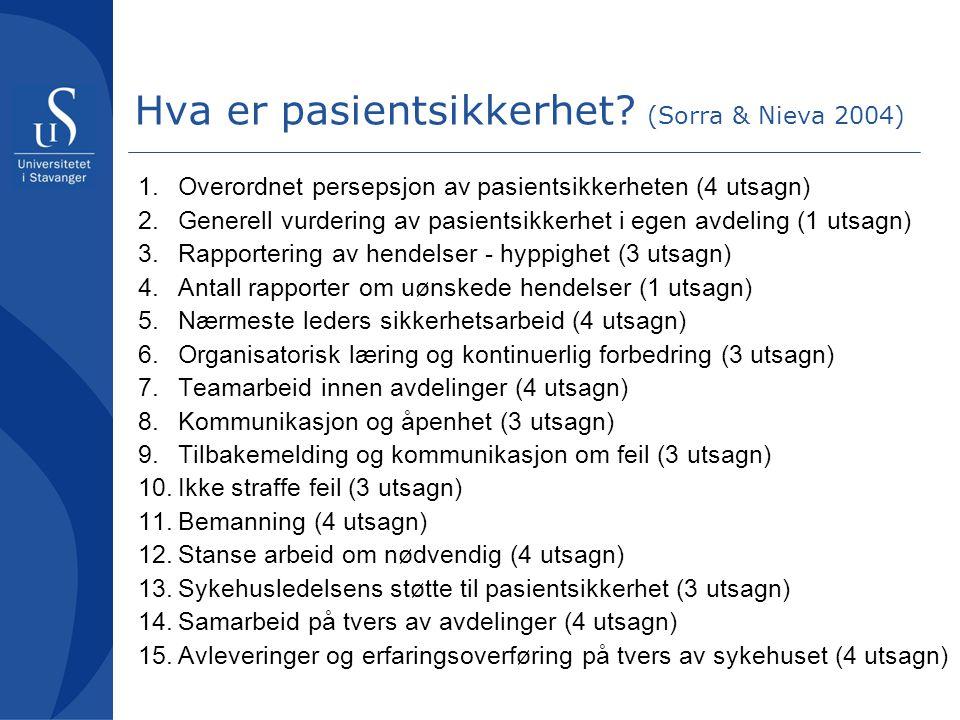 Hva er pasientsikkerhet (Sorra & Nieva 2004)