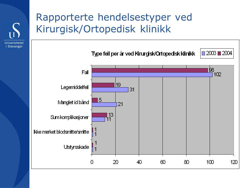 Rapporterte hendelsestyper ved Kirurgisk/Ortopedisk klinikk