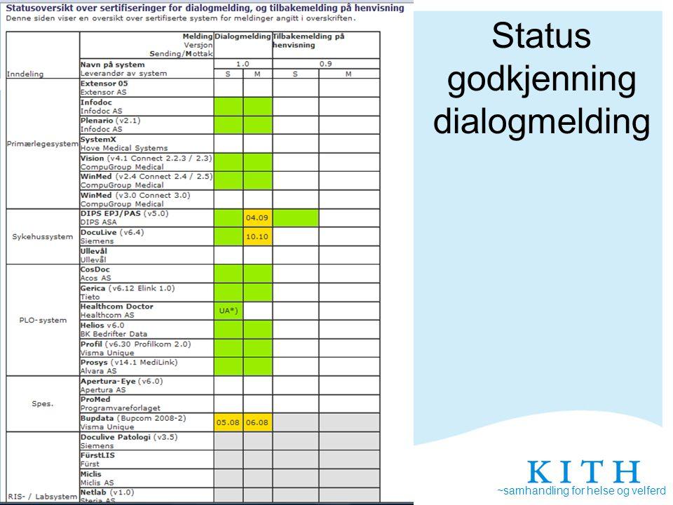 Status godkjenning dialogmelding