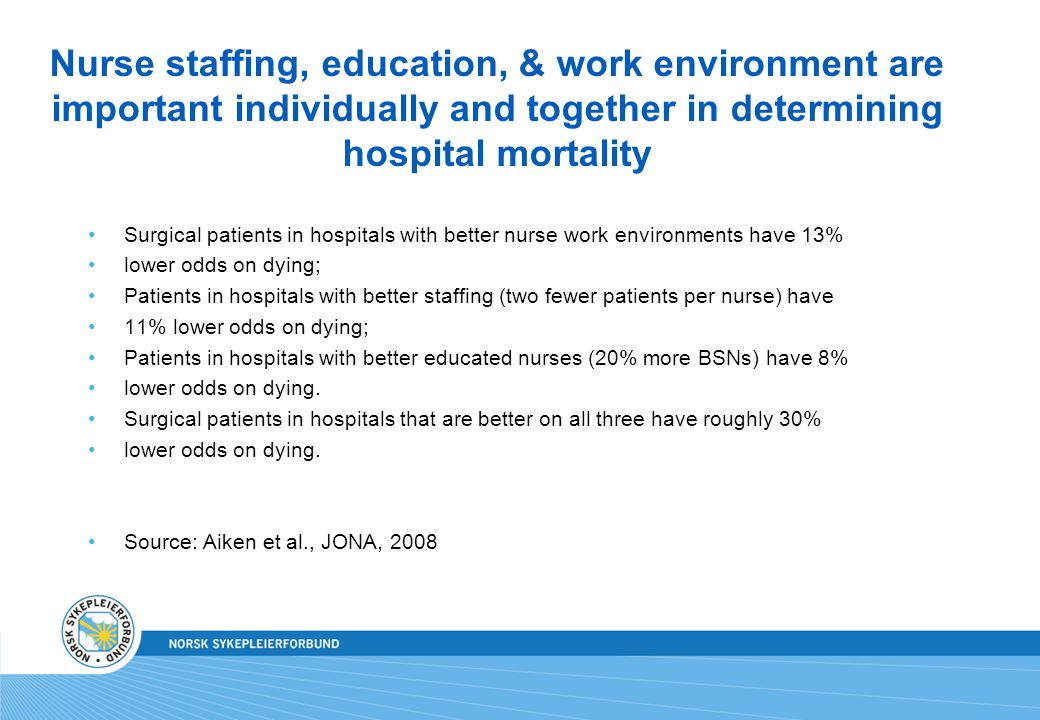 Nurse staffing, education, & work environment are important individually and together in determining hospital mortality