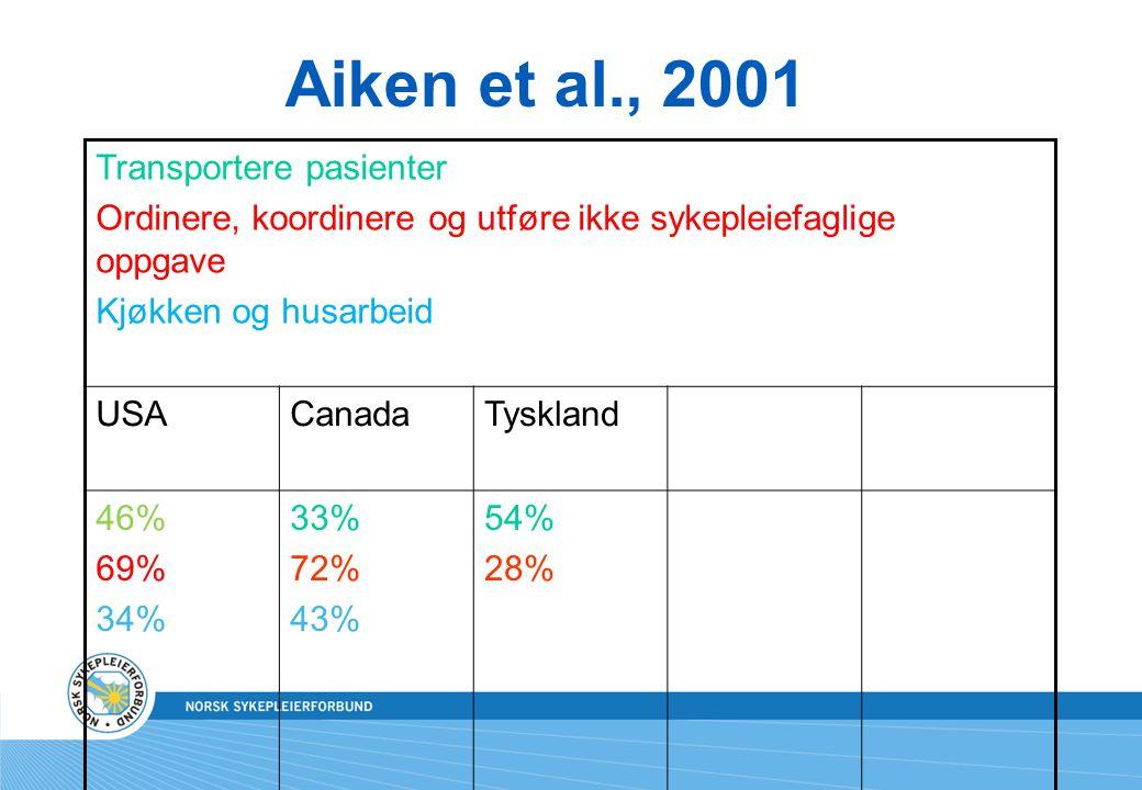 Aiken et al., 2001 Transportere pasienter