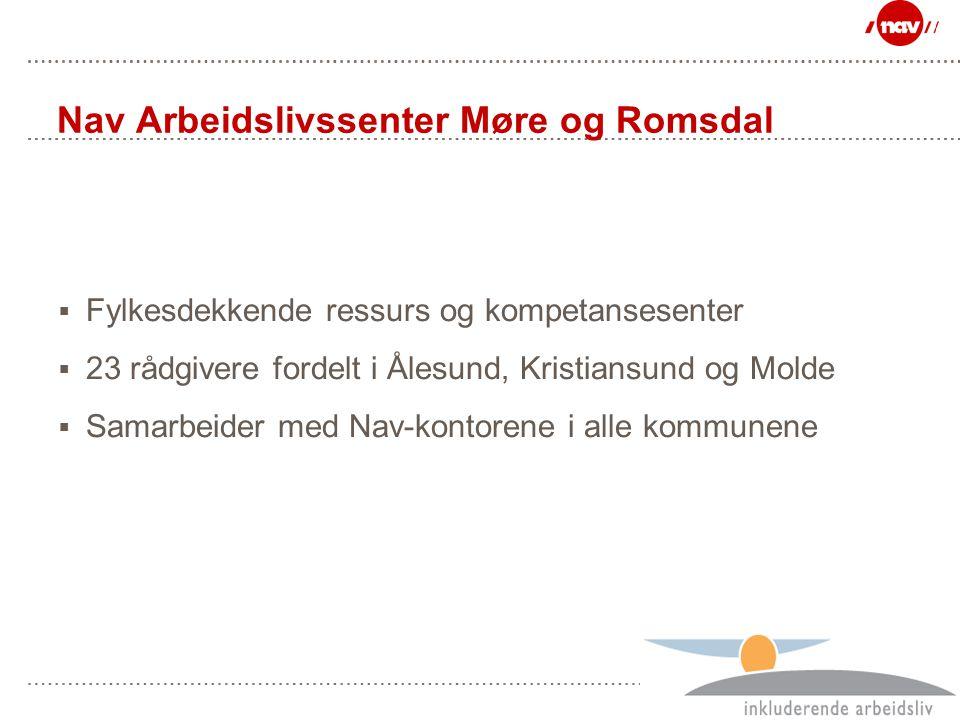 Nav Arbeidslivssenter Møre og Romsdal