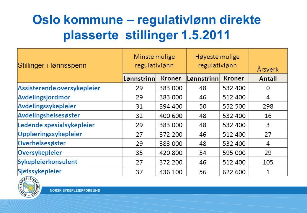 Oslo kommune – regulativlønn direkte plasserte stillinger 1.5.2011
