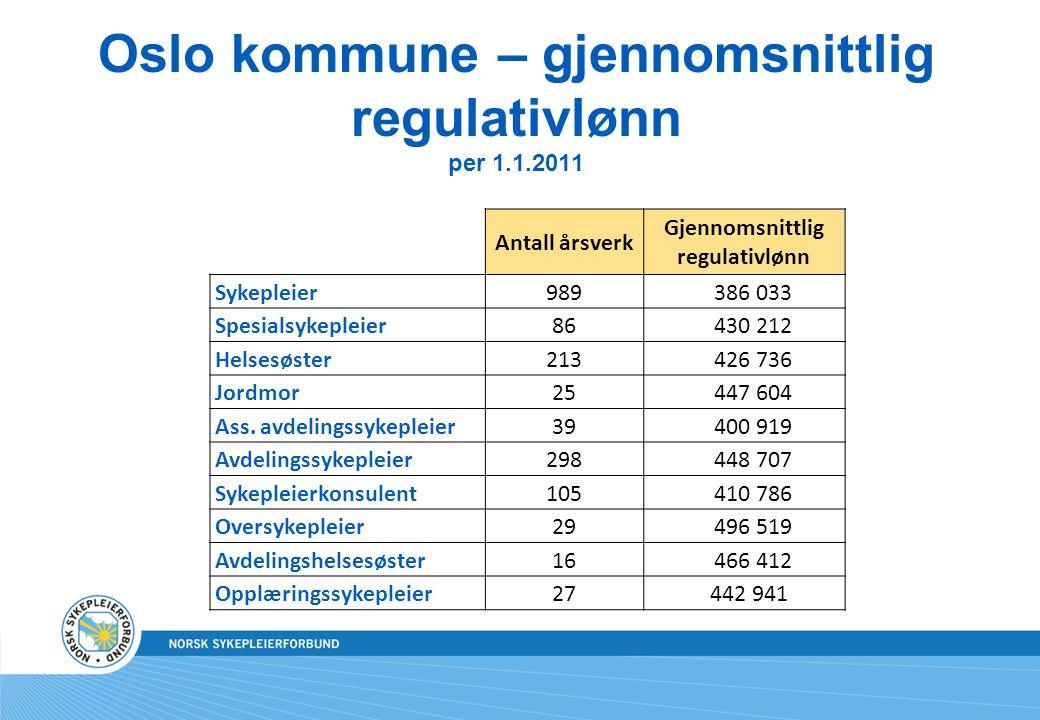 Oslo kommune – gjennomsnittlig regulativlønn per 1.1.2011