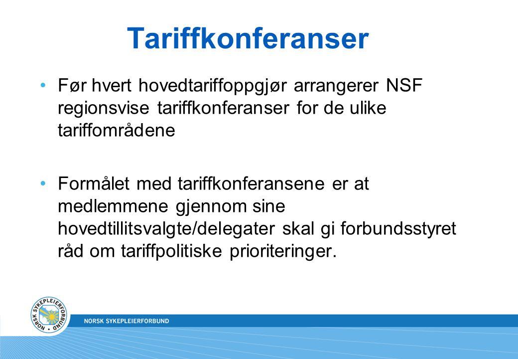 Tariffkonferanser Før hvert hovedtariffoppgjør arrangerer NSF regionsvise tariffkonferanser for de ulike tariffområdene.