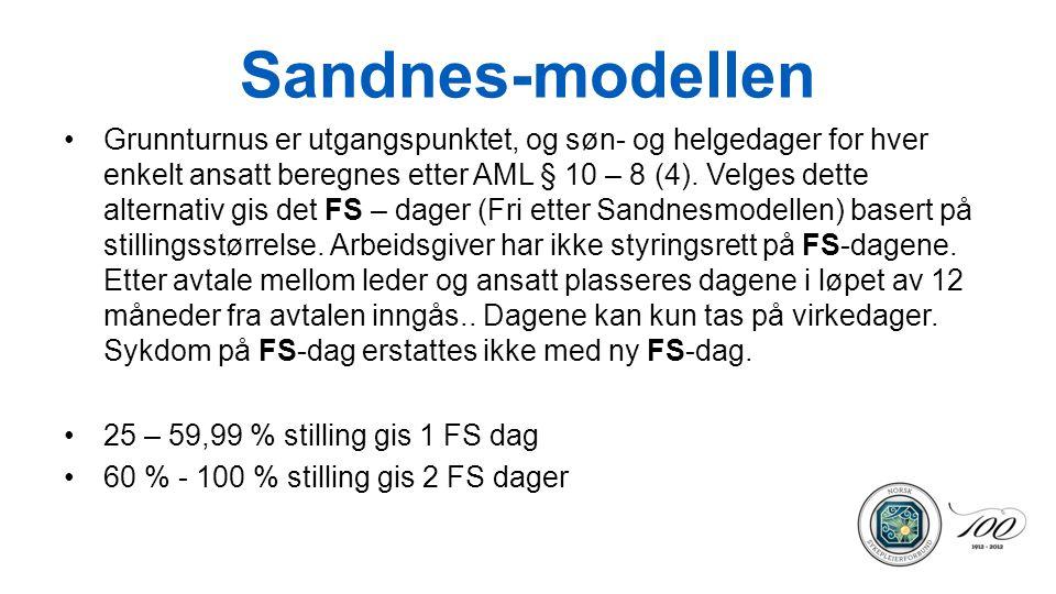 Sandnes-modellen