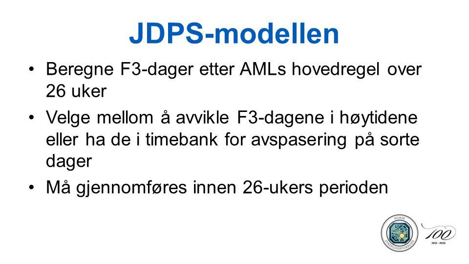 JDPS-modellen Beregne F3-dager etter AMLs hovedregel over 26 uker