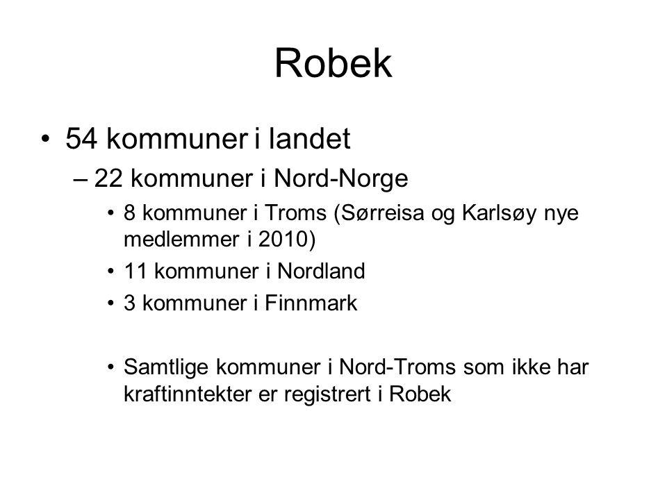 Robek 54 kommuner i landet 22 kommuner i Nord-Norge