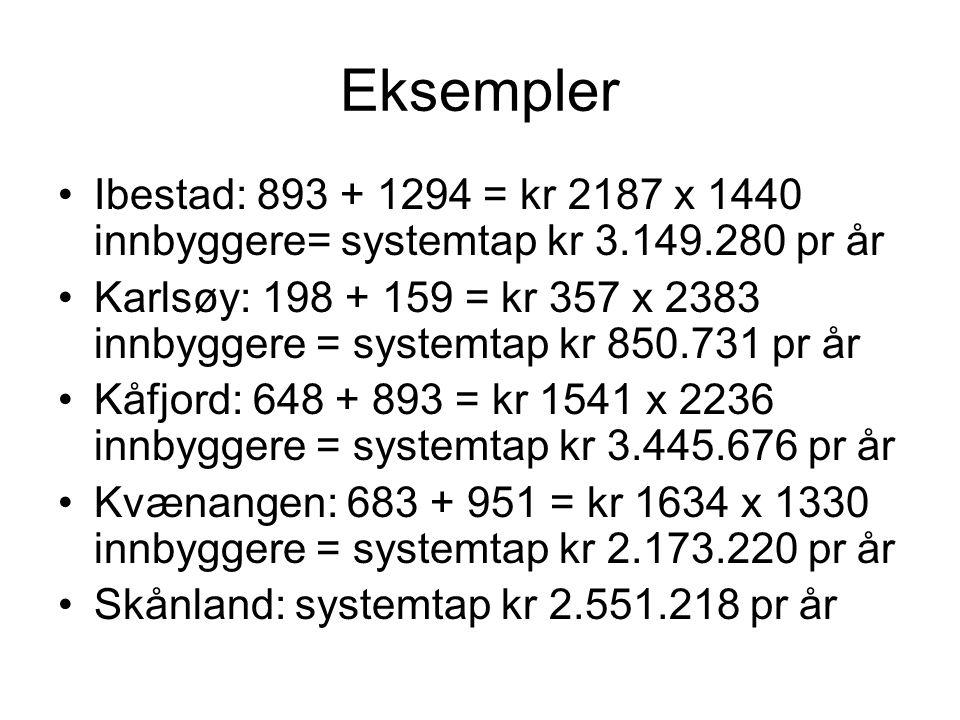 Eksempler Ibestad: 893 + 1294 = kr 2187 x 1440 innbyggere= systemtap kr 3.149.280 pr år.