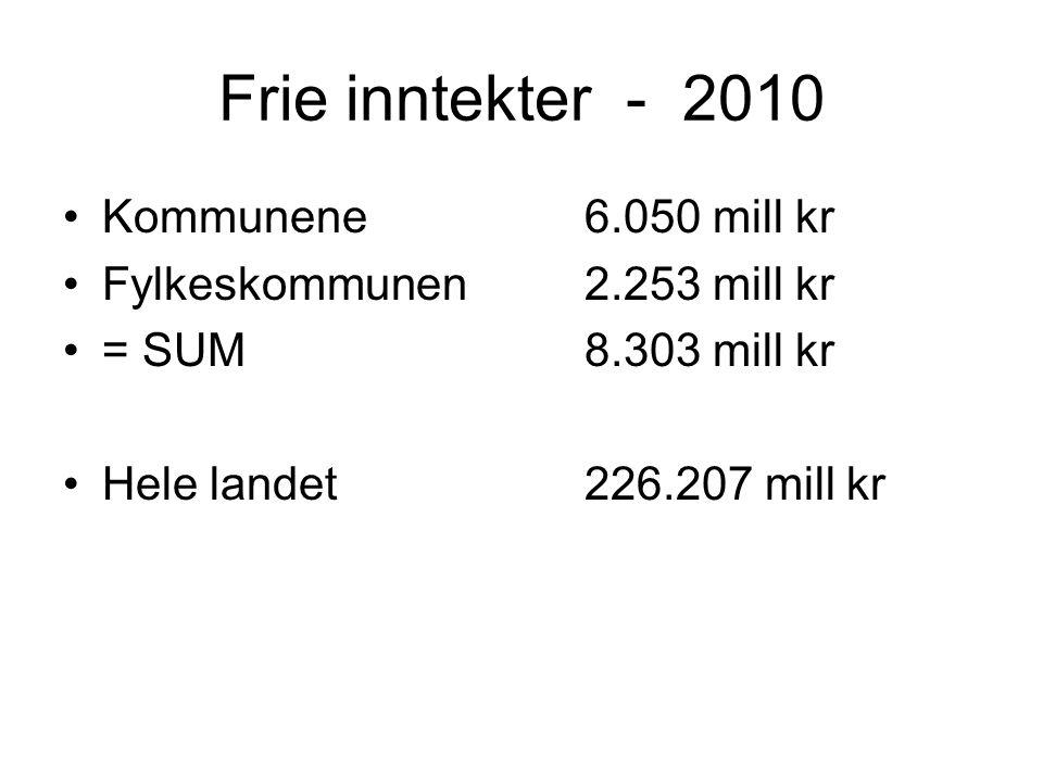 Frie inntekter - 2010 Kommunene 6.050 mill kr