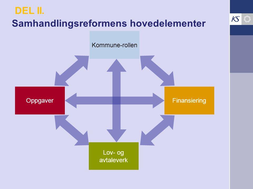Samhandlingsreformens hovedelementer